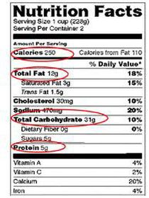 Nutrition Label - Read the Label and Eat Healthy when Out and About