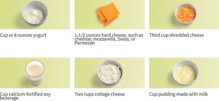 Healthy Eating - Dairy Options