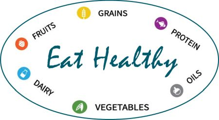 Professionals Health Connection - Eat Healthy