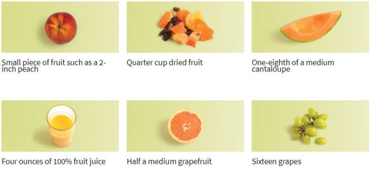 Healthy Eating - Fruit Options Image
