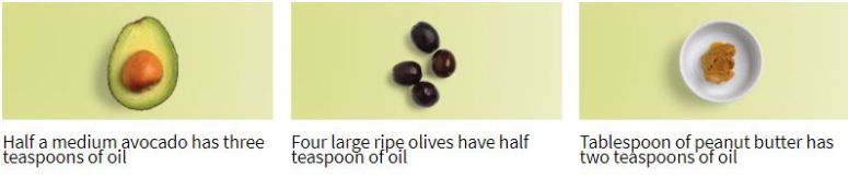 Healthy Eating - Oil Options