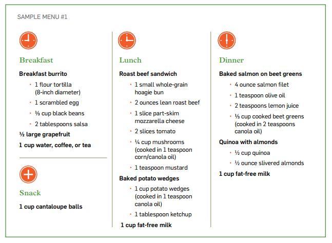 Smart Food Sample Menu #1