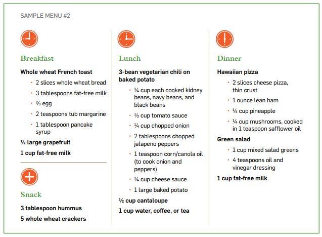 Smart Food Sample Menu #2