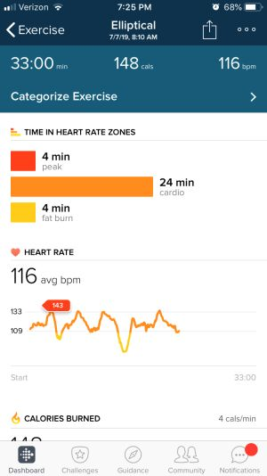 Fitbit App: HIIT Elliptical Workout Heart Rate
