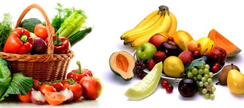 Image of Fruits and Vegetables for Good Nutrition