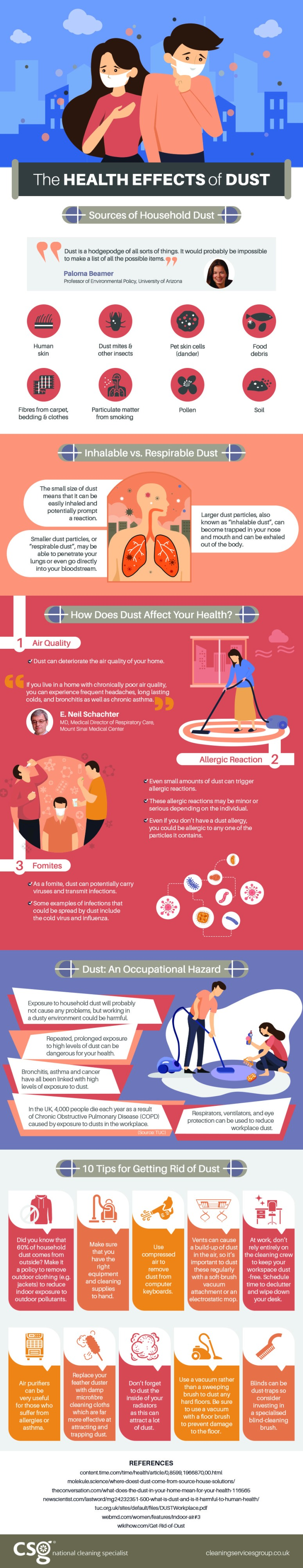 The Health Effects of Dust - Infographic