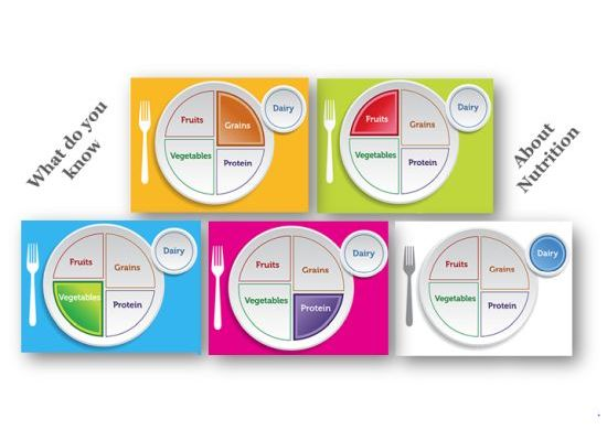Image showing 5 types of Nutrition
