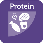 Protein Image