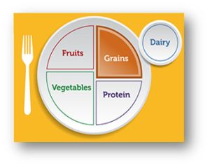 Image of Plate showing Grains